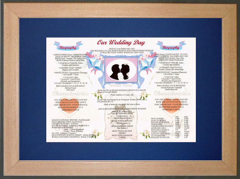 Beech Style A3 Frame Mount Version Our Wedding Day Chart