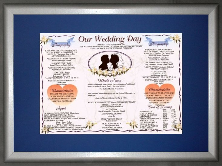 Wedding Date Picture Gift: News Events Husband & Wife Anniversary