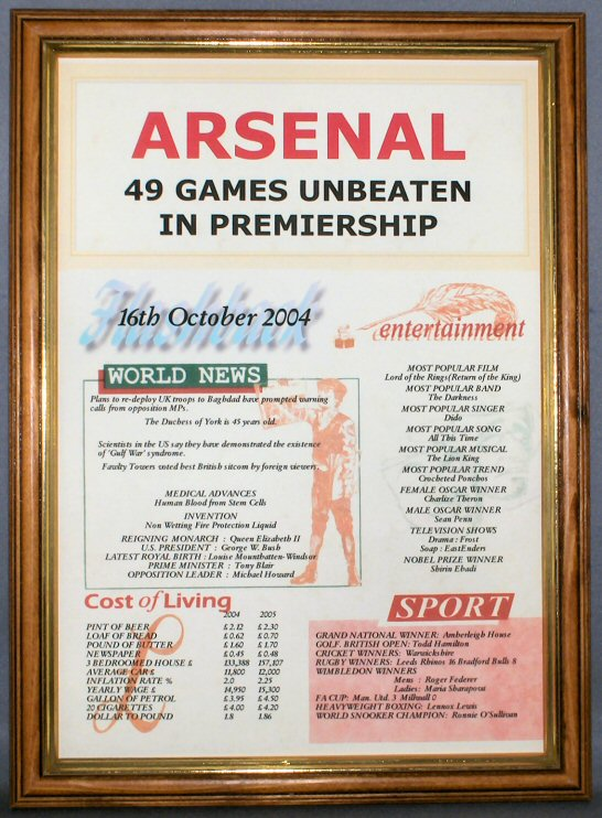 Arsenal Unbeaten Certificate in Medium Wood Frame with Acrylic Glass
