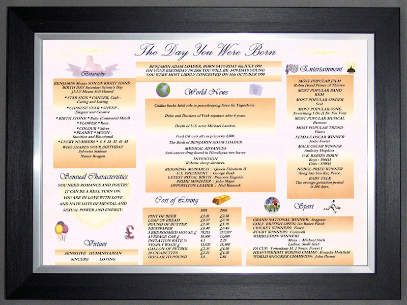 THE DAY YOU WERE BORN UK Certificate Personalised Birthday Gift Idea