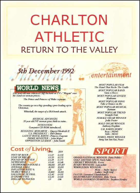 Charlton Athletic Return To The Valley Certificate