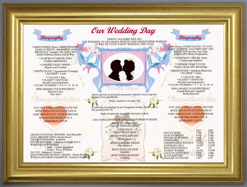 Personalised Present For Wife Or Husband Premium Dome Gold Framed Our Wedding Day