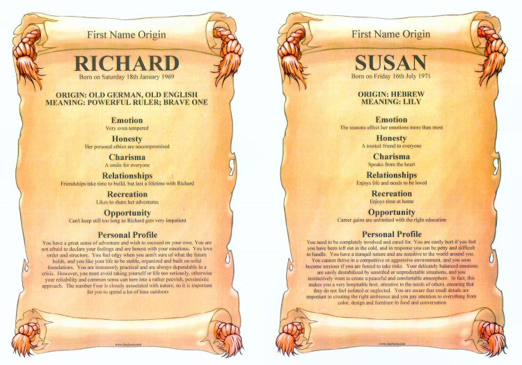DUAL FIRST NAME MEANING & ORIGIN – Gift Idea Twins ... - photo#25