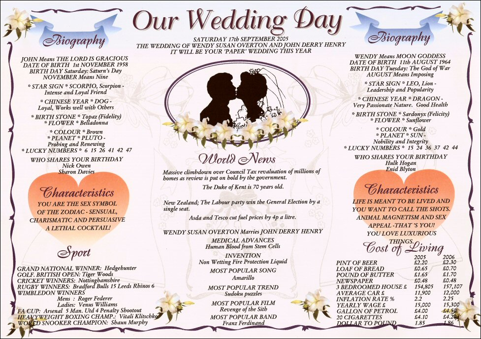 Wedding Gift List Traditional : OUR WEDDING DAYPersonalised Anniversary Gift Idea