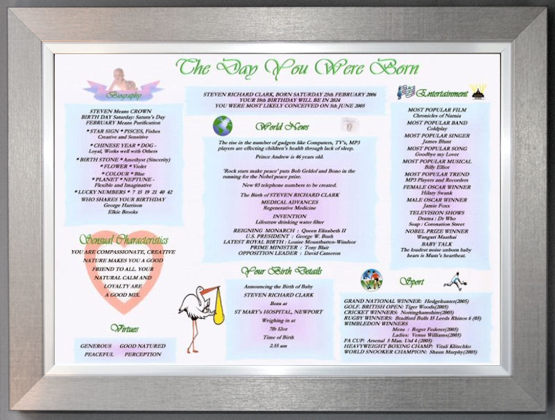 Pewter Baby Birth Certificate Frame Baby Keepsakes & Baby Announcements