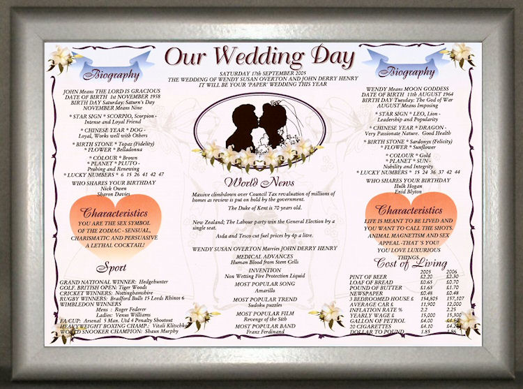Our Wedding Day Personalised Anniversary Gift Idea
