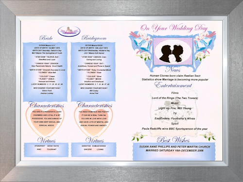 Premium Pewter Silver Framed Wedding Day Gift Certificate.
