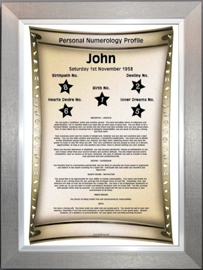 Premium Pewter Silver Framed Numerology Certificate
