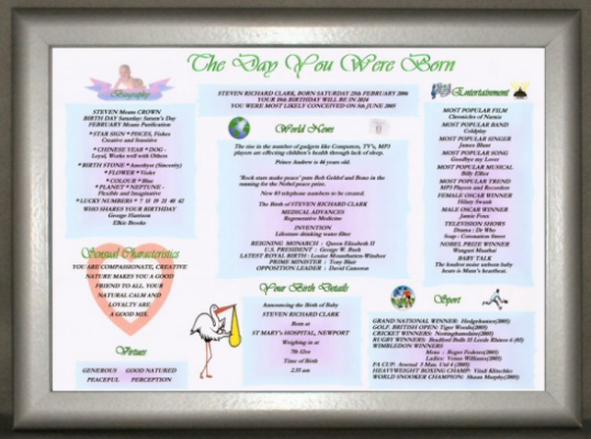 Silver Framed - Baby The Day You Were Born Gift