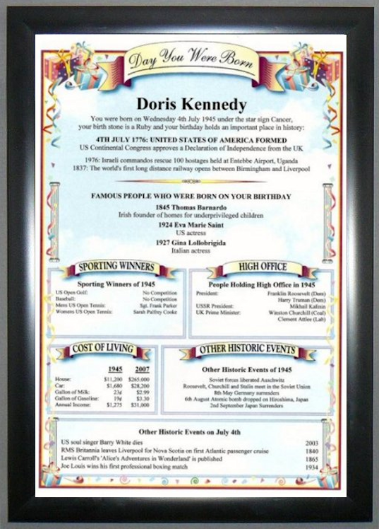 Economy Black Frame - USA Birthday News Gift