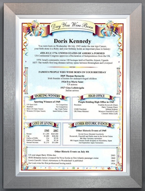 Pewter Silver Frame - USA Birthday News Certificate