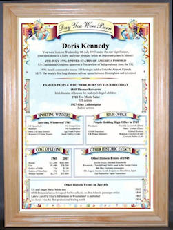 Standard Pine Wood Frame - USA Birthday News Gift