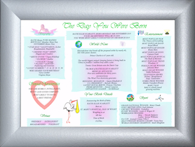 Silver Framed - Baby The Day You Were Born Gift.