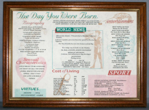 Teak Wood Framed - The Day You Were Born Gift