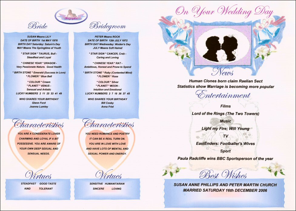 Wedding Day Certificate Marriage Gift for Bride & Groom